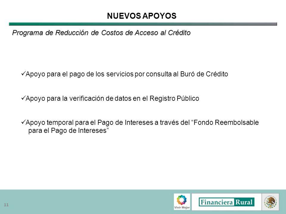 Nuevos apoyos Programa de Reducción de Costos de Acceso al Crédito