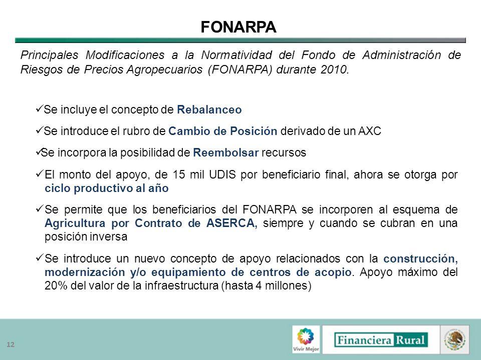 FONARPA Principales Modificaciones a la Normatividad del Fondo de Administración de Riesgos de Precios Agropecuarios (FONARPA) durante 2010.