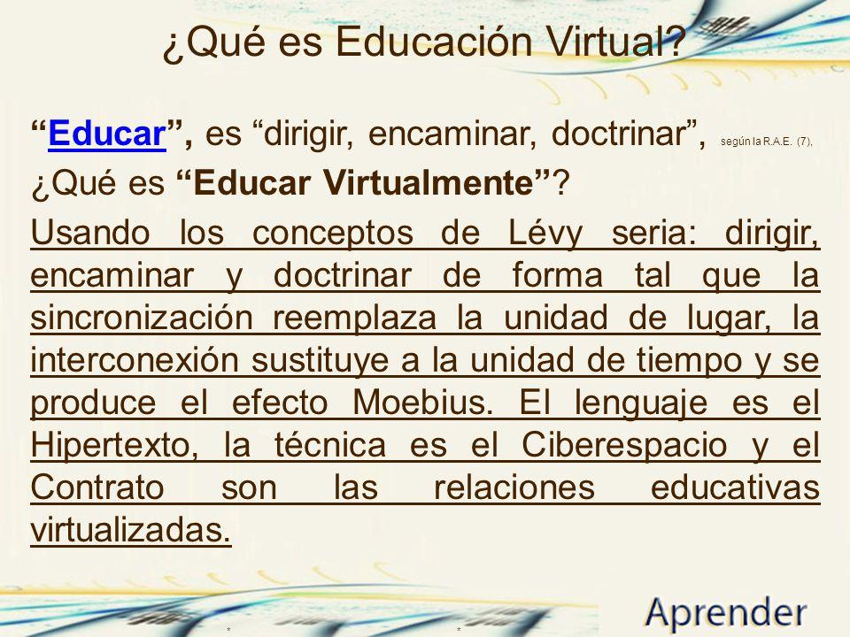 ¿Qué es Educación Virtual