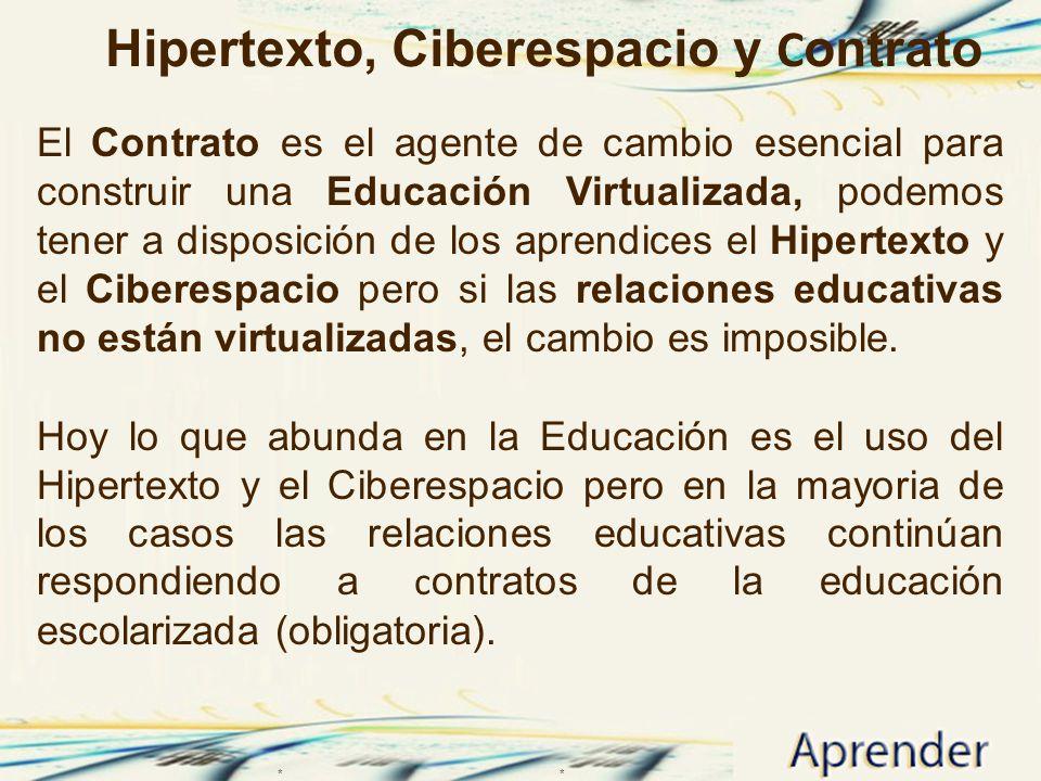 Hipertexto, Ciberespacio y Contrato