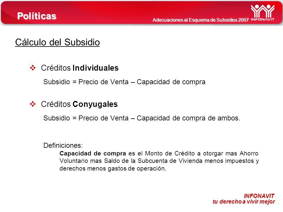 Políticas Cálculo del Subsidio Créditos Individuales