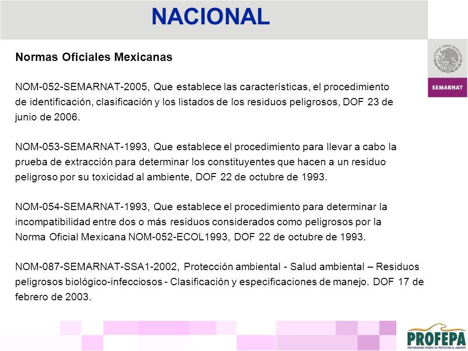 NACIONAL Normas Oficiales Mexicanas