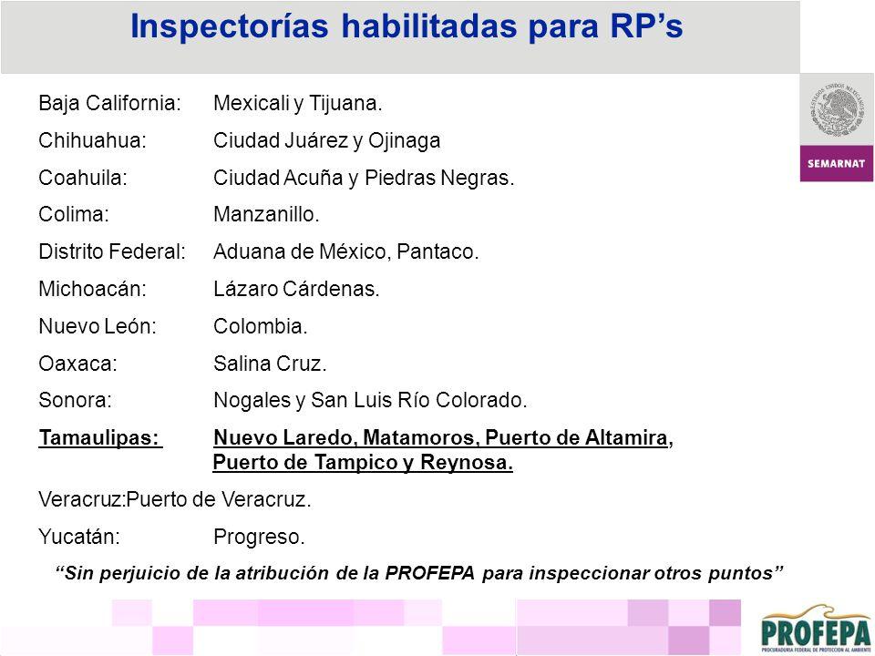Inspectorías habilitadas para RP's
