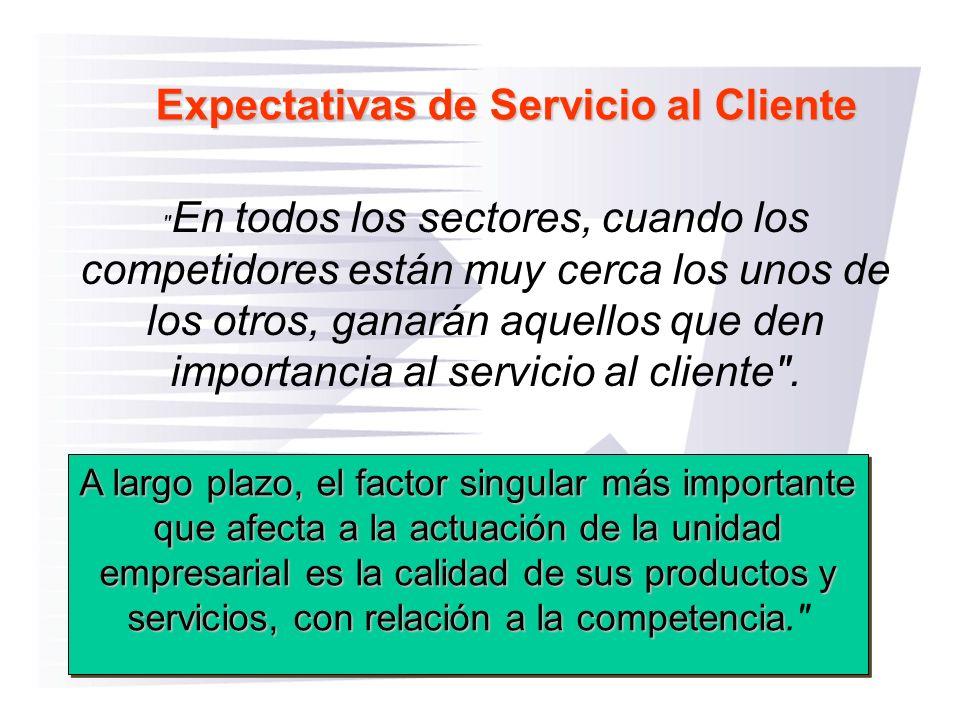 Expectativas de Servicio al Cliente
