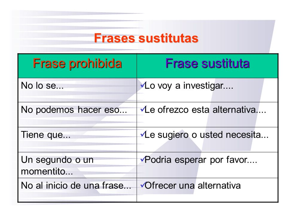Frases sustitutas Frase prohibida Frase sustituta No lo se...