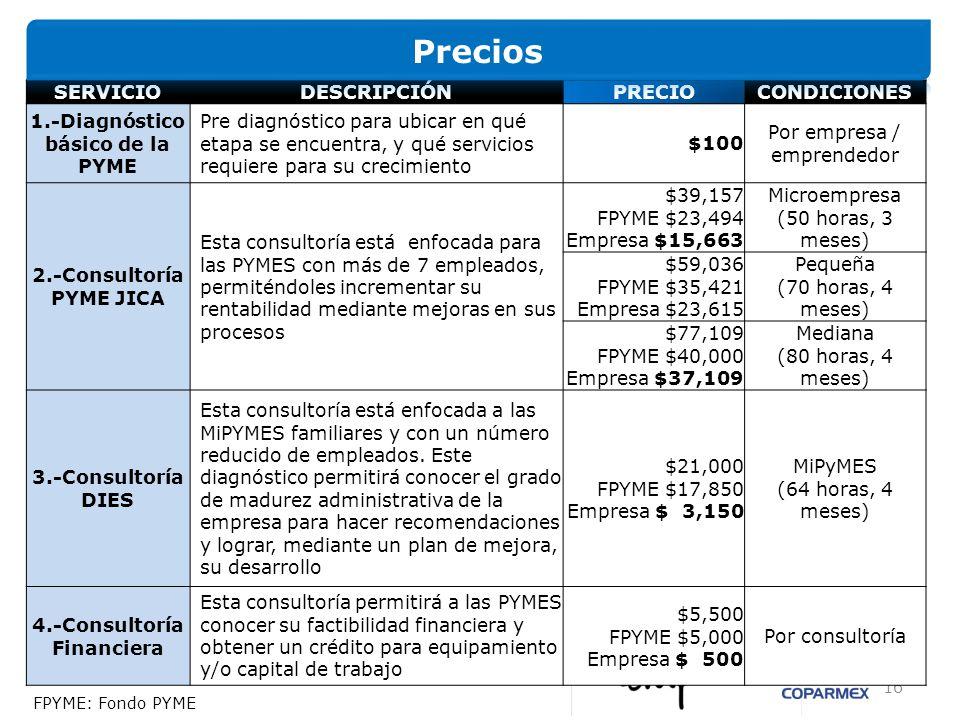 Precios SERVICIO DESCRIPCIÓN PRECIO CONDICIONES