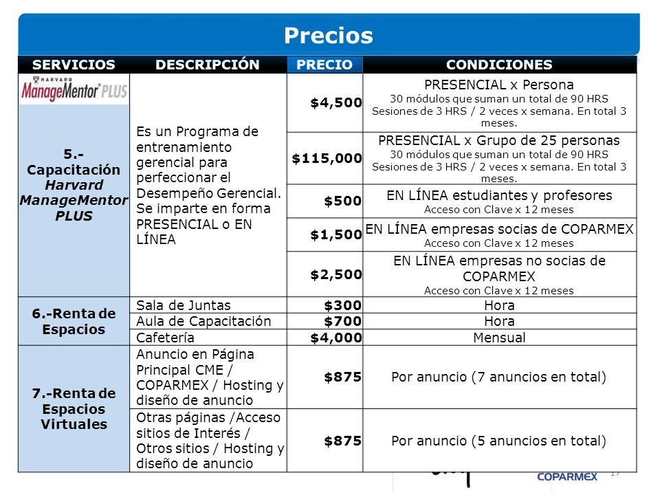 Precios SERVICIOS DESCRIPCIÓN PRECIO CONDICIONES