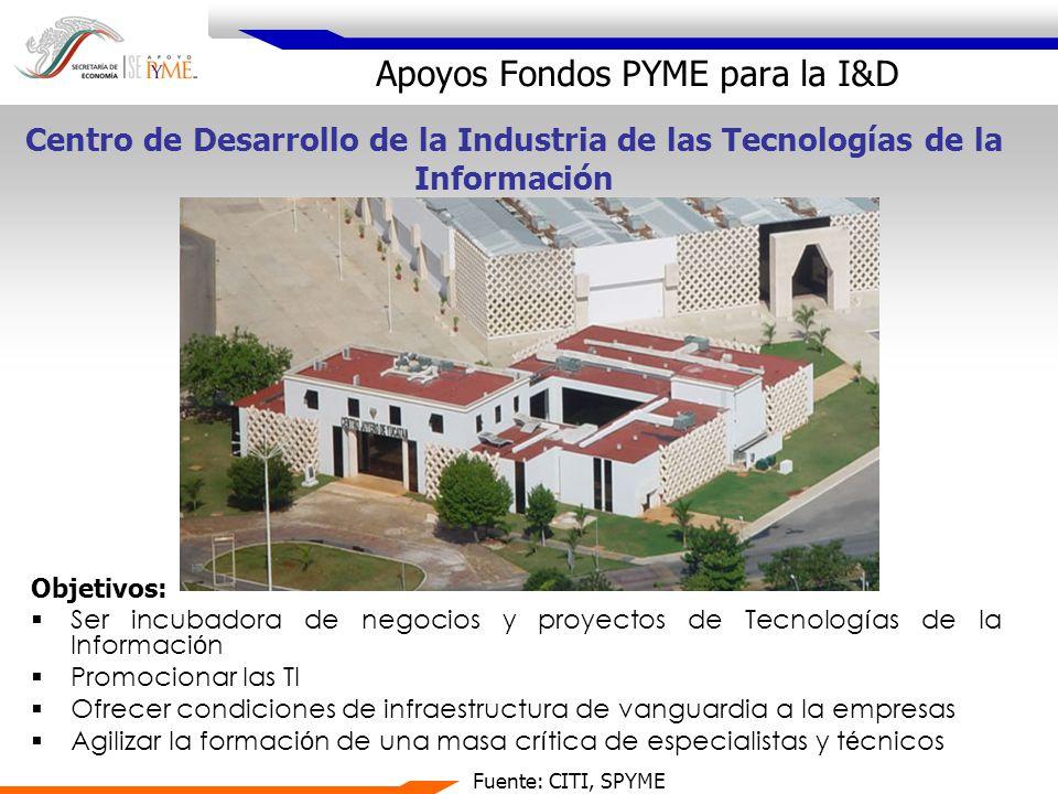 Apoyos Fondos PYME para la I&D