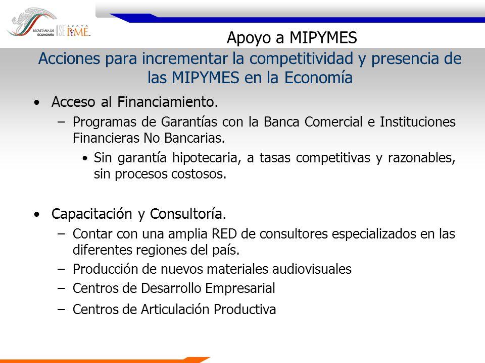Apoyo a MIPYMES Acciones para incrementar la competitividad y presencia de las MIPYMES en la Economía.