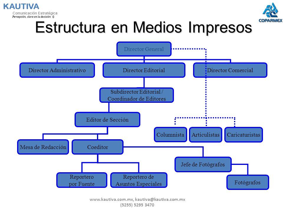 Estructura en Medios Impresos
