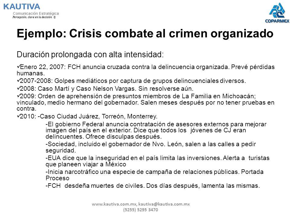 Ejemplo: Crisis combate al crimen organizado