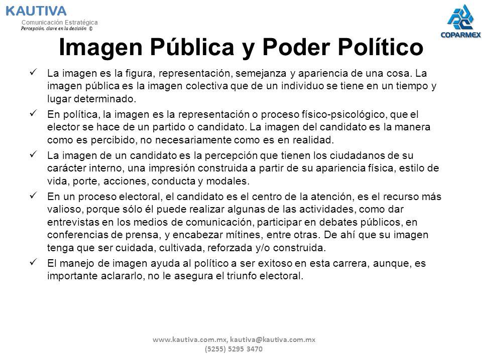 Imagen Pública y Poder Político