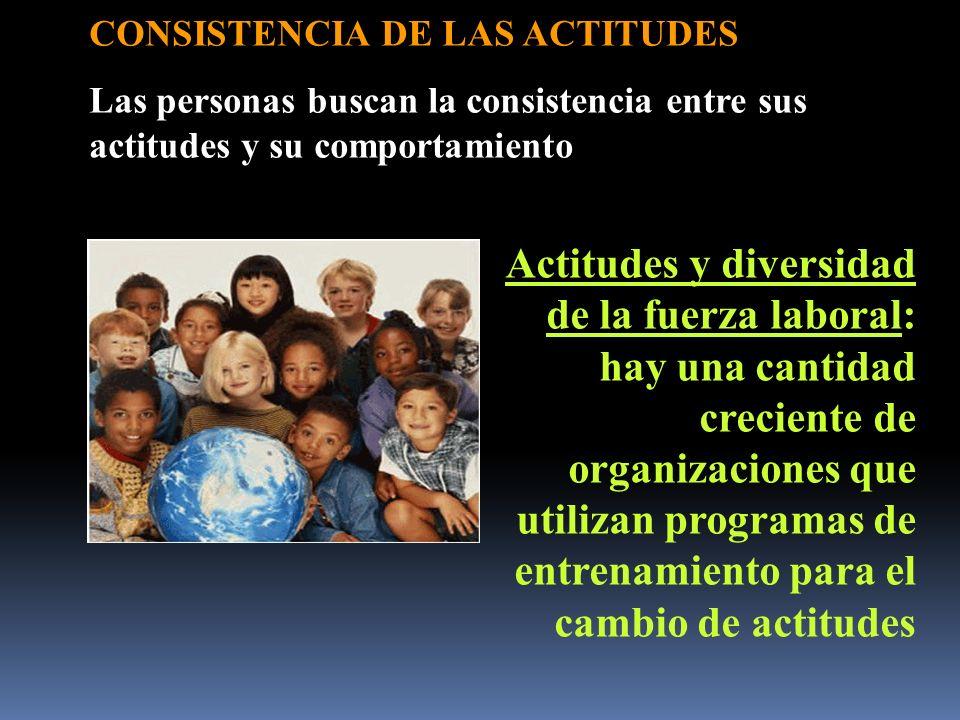 CONSISTENCIA DE LAS ACTITUDES