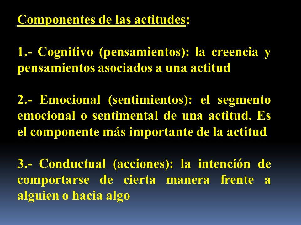 Componentes de las actitudes:
