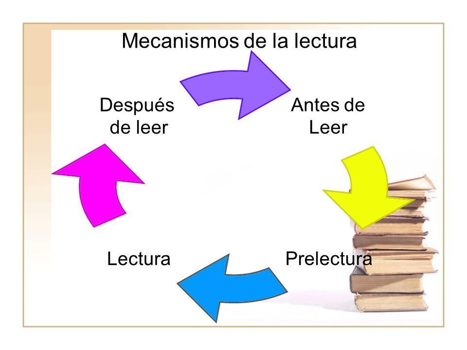 Mecanismos de la lectura