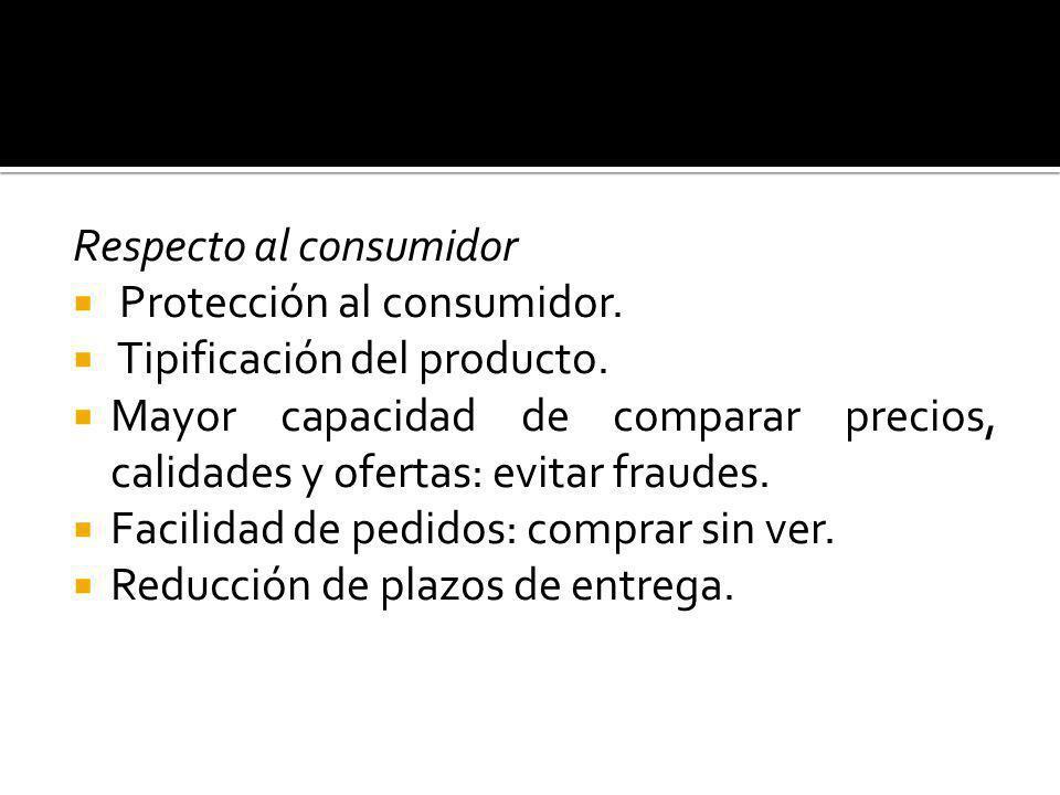 Respecto al consumidor