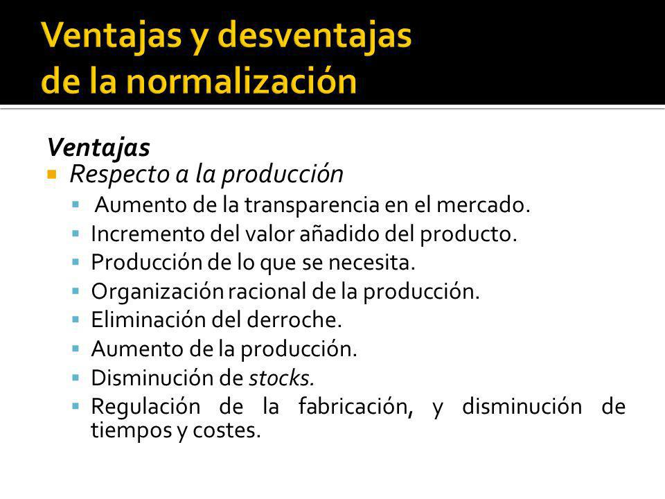 Ventajas y desventajas de la normalización