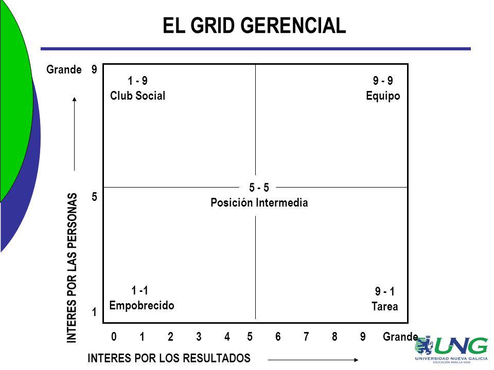 EL GRID GERENCIAL Grande 9 1 - 9 Club Social 9 - 9 Equipo 5 - 5