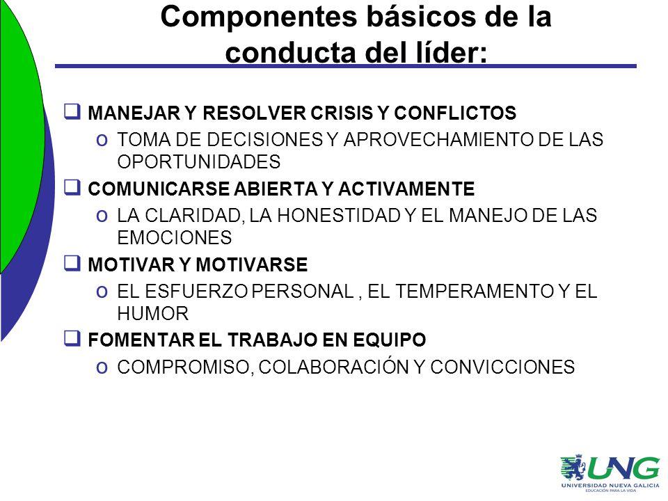 Componentes básicos de la conducta del líder: