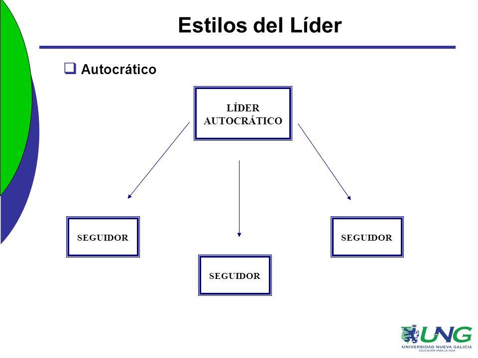 Estilos del Líder Autocrático LÍDER AUTOCRÁTICO SEGUIDOR SEGUIDOR