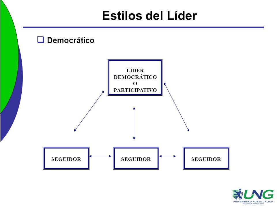 DEMOCRÁTICO O PARTICIPATIVO