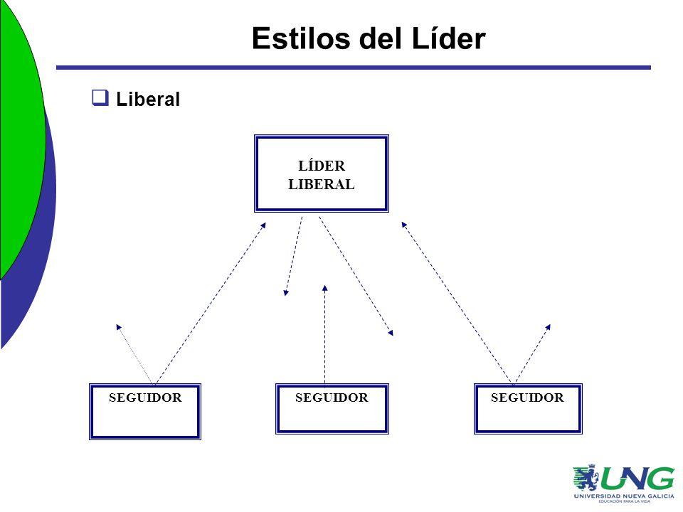 Estilos del Líder Liberal LÍDER LIBERAL SEGUIDOR SEGUIDOR SEGUIDOR