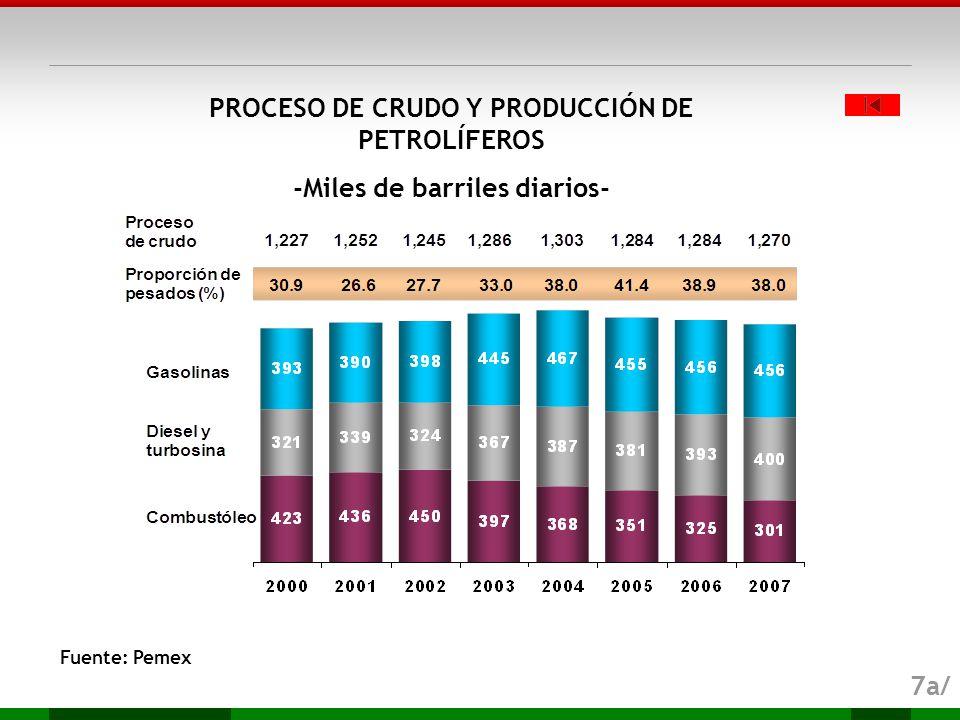 PROCESO DE CRUDO Y PRODUCCIÓN DE PETROLÍFEROS