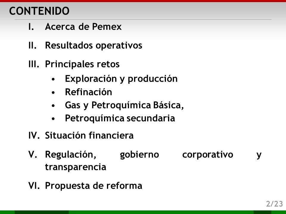 CONTENIDO Acerca de Pemex Resultados operativos Principales retos