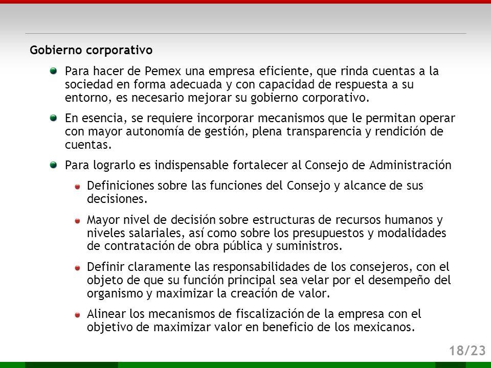 18/23 Gobierno corporativo
