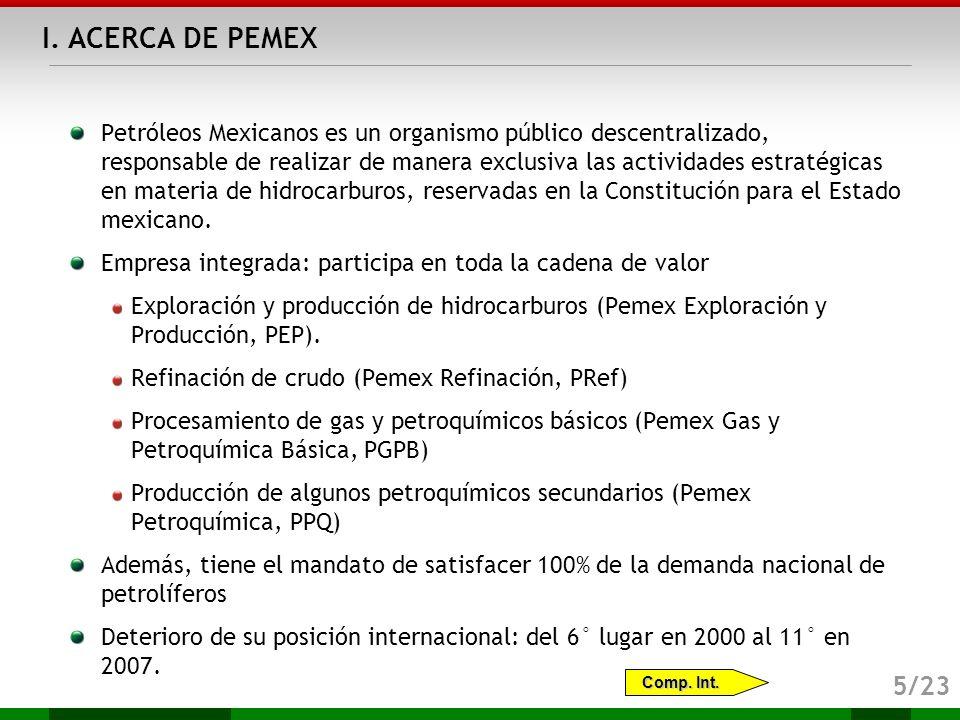 I. ACERCA DE PEMEX
