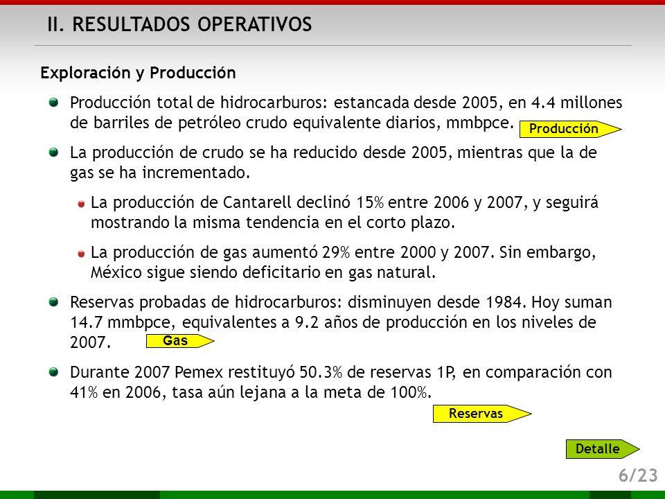 II. RESULTADOS OPERATIVOS