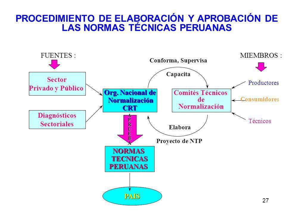PROCEDIMIENTO DE ELABORACIÓN Y APROBACIÓN DE LAS NORMAS TÉCNICAS PERUANAS