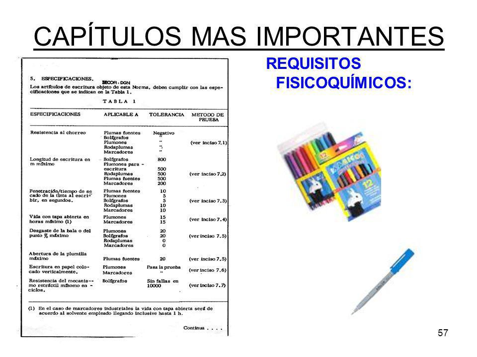 CAPÍTULOS MAS IMPORTANTES