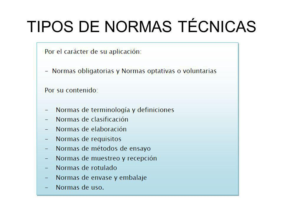 TIPOS DE NORMAS TÉCNICAS