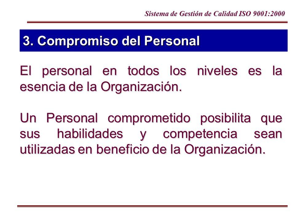 3. Compromiso del Personal
