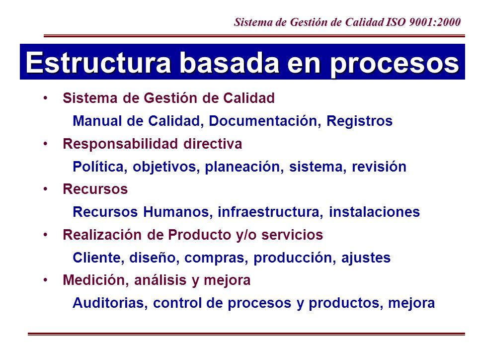 Estructura basada en procesos