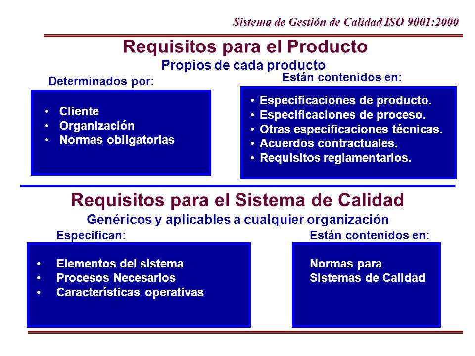 Requisitos para el Producto Requisitos para el Sistema de Calidad