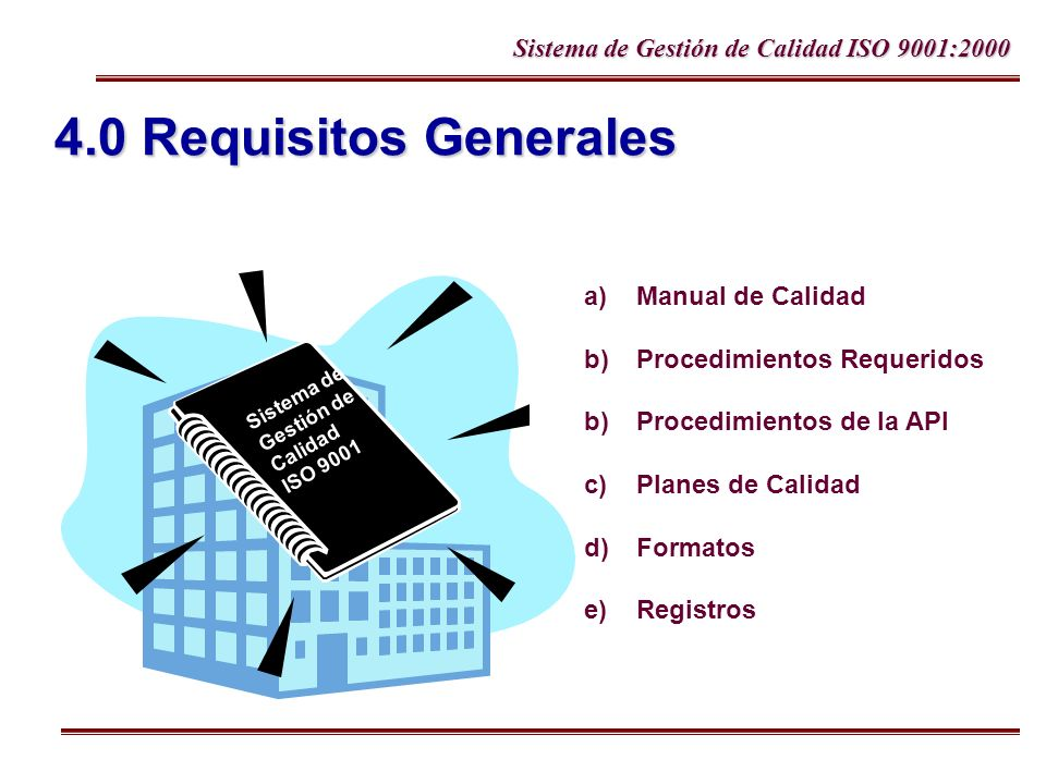 4.0 Requisitos Generales Manual de Calidad Procedimientos Requeridos