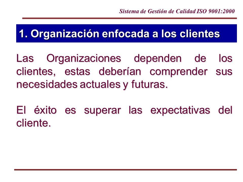 1. Organización enfocada a los clientes
