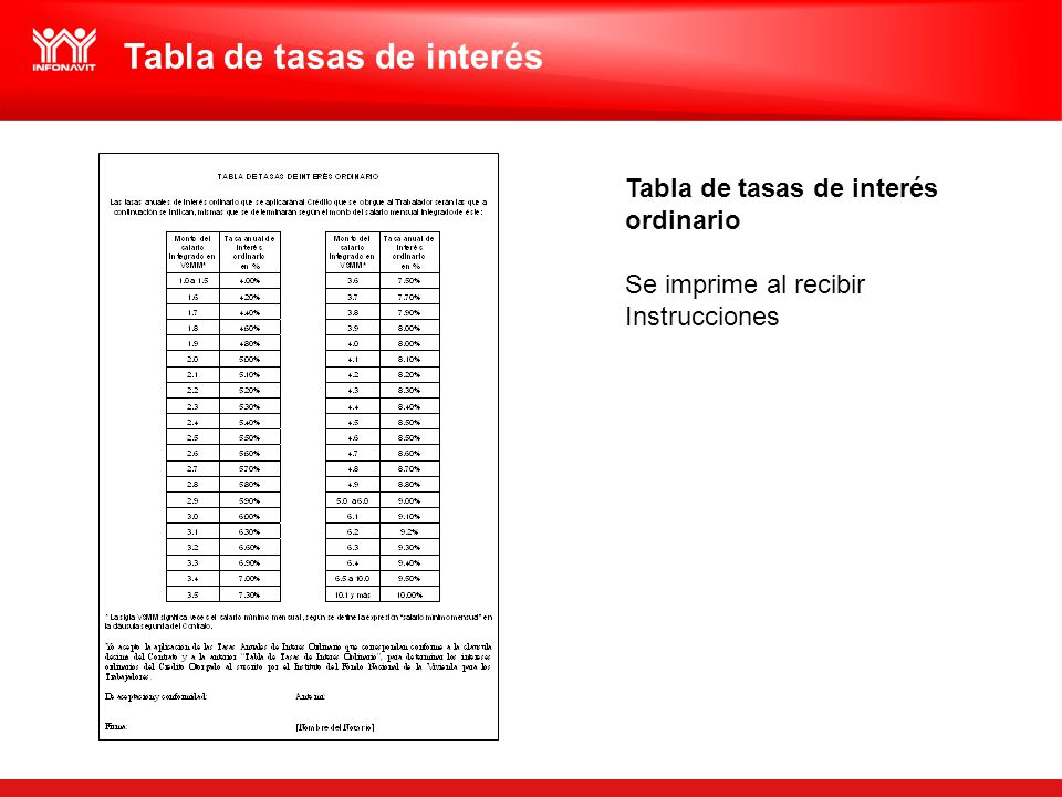 Tabla de tasas de interés
