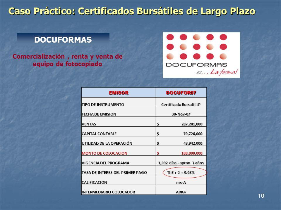 Caso Práctico: Certificados Bursátiles de Largo Plazo