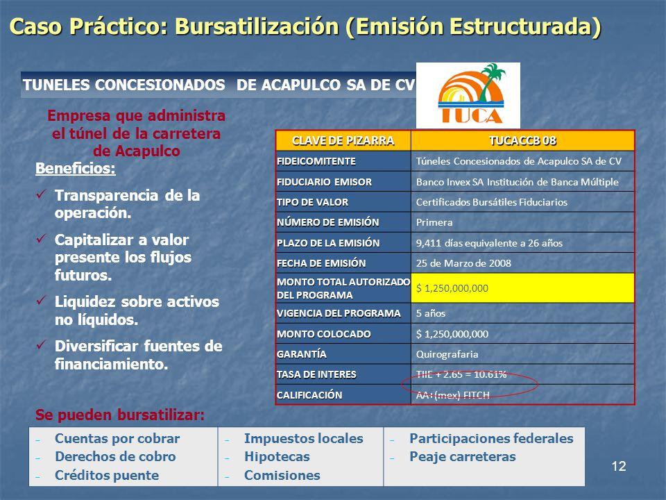Caso Práctico: Bursatilización (Emisión Estructurada)