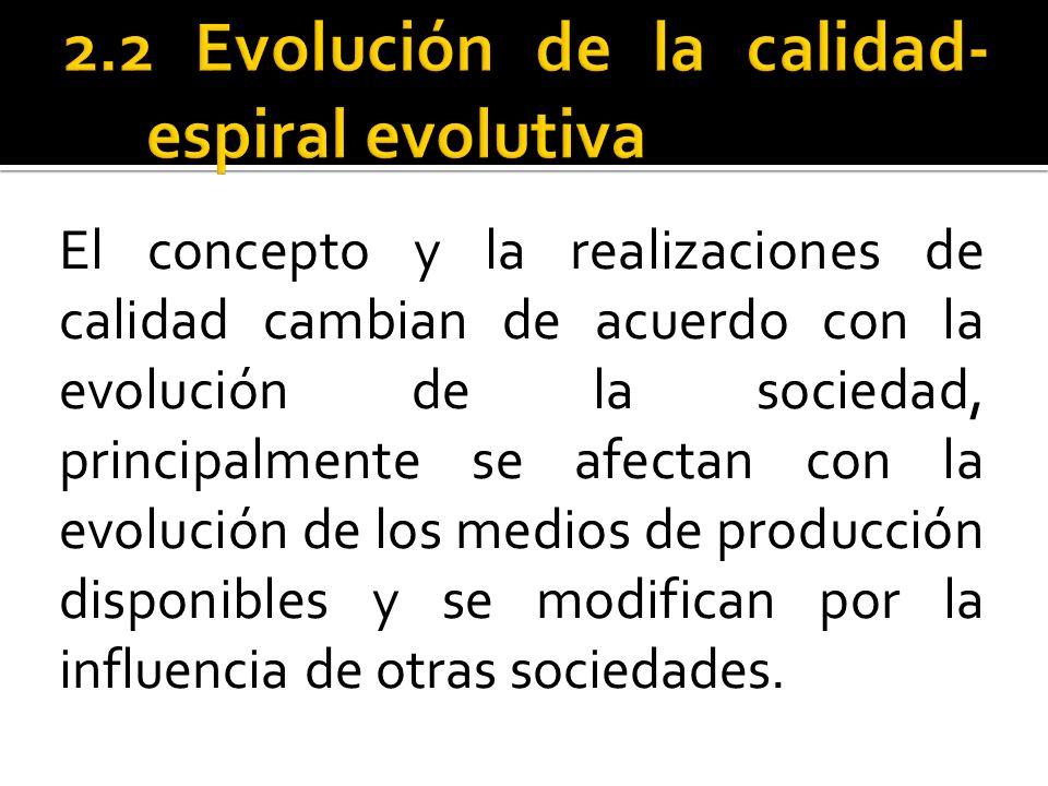 2.2 Evolución de la calidad-espiral evolutiva
