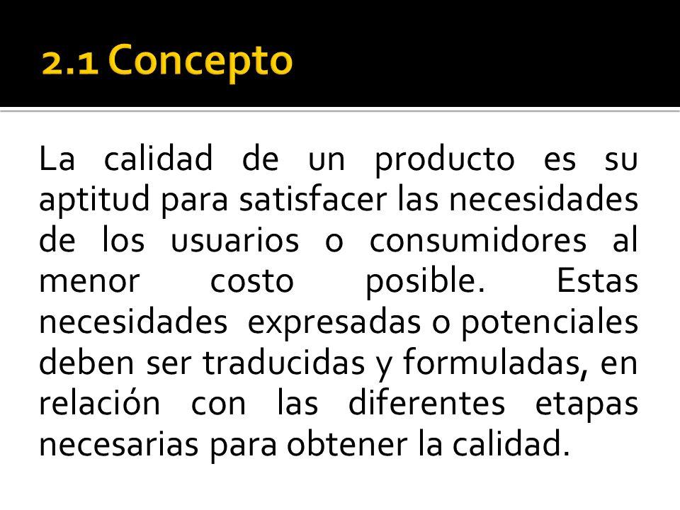 2.1 Concepto