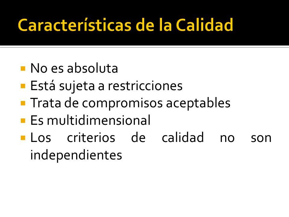 Características de la Calidad