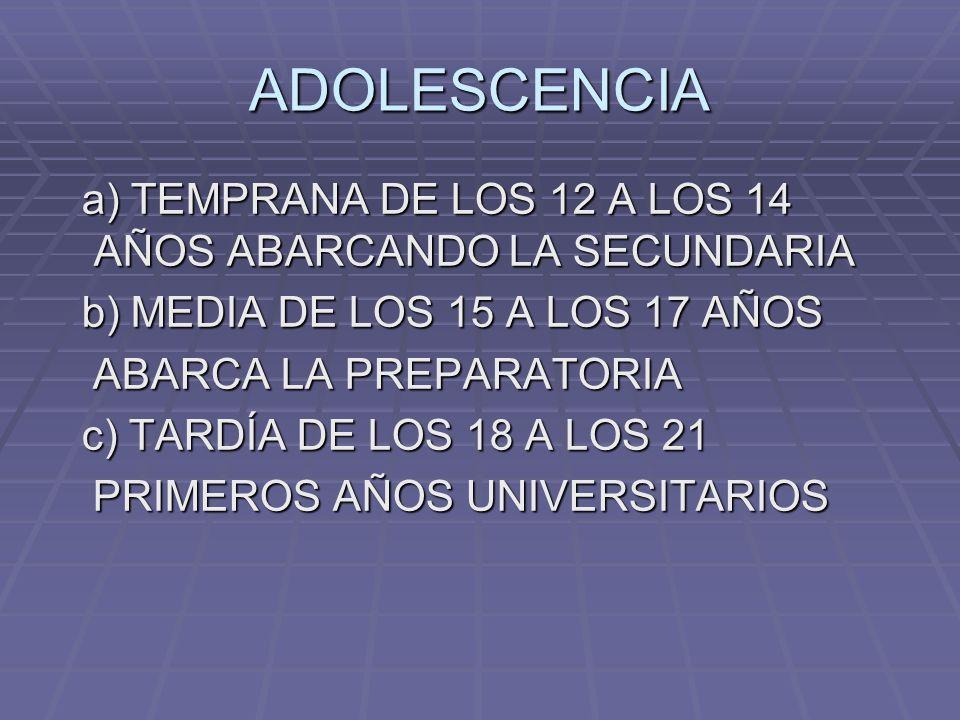 ADOLESCENCIA a) TEMPRANA DE LOS 12 A LOS 14 AÑOS ABARCANDO LA SECUNDARIA. b) MEDIA DE LOS 15 A LOS 17 AÑOS.