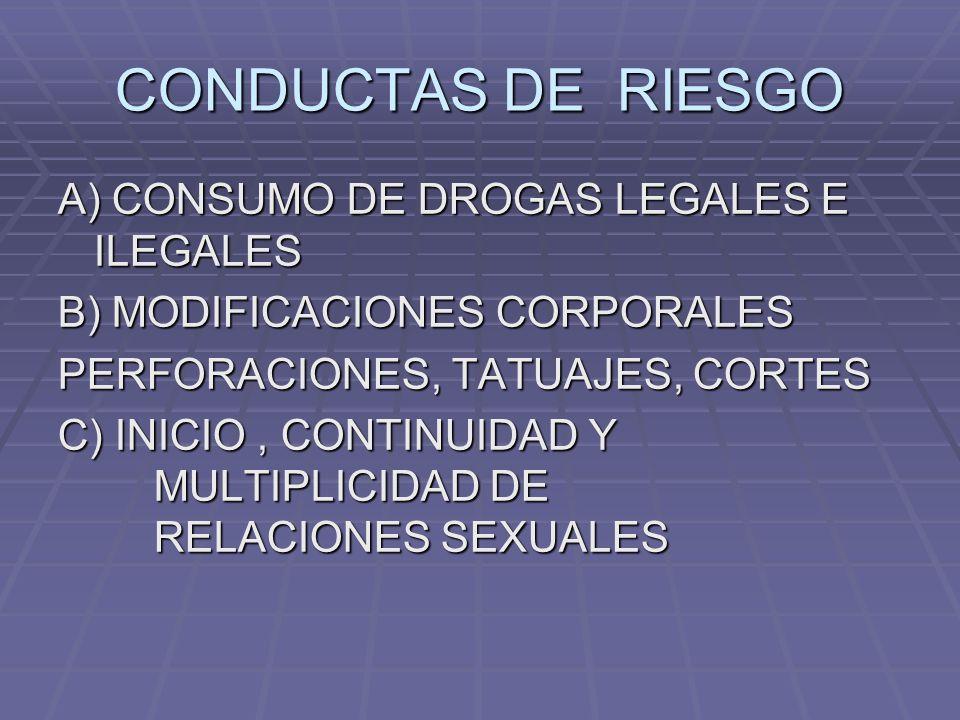CONDUCTAS DE RIESGO A) CONSUMO DE DROGAS LEGALES E ILEGALES
