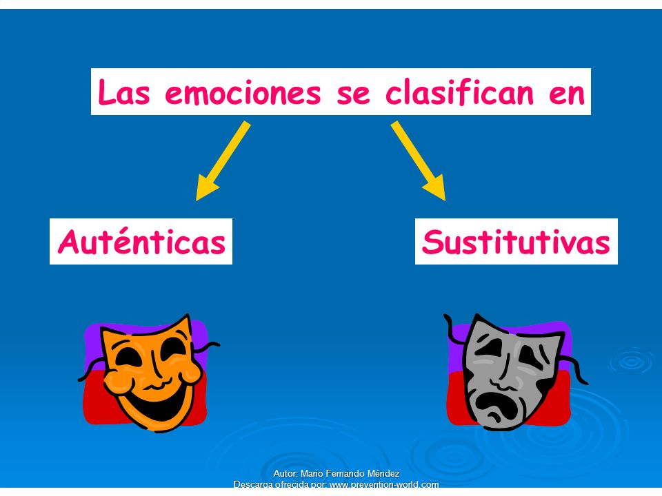 Las emociones se clasifican en