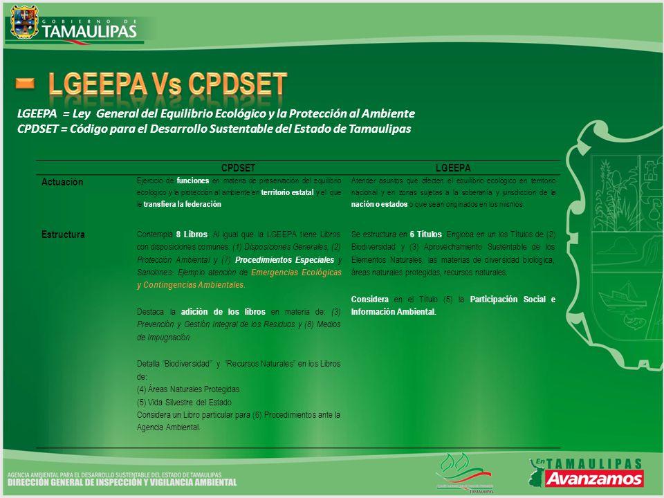 LGEEPA Vs CPDSET LGEEPA = Ley General del Equilibrio Ecológico y la Protección al Ambiente.