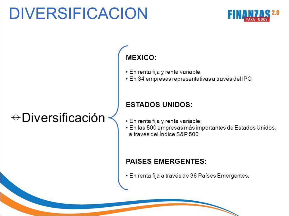DIVERSIFICACION Diversificación MEXICO: ESTADOS UNIDOS: